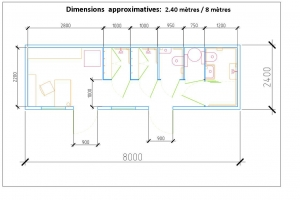 1 Douches dimensions approximatives